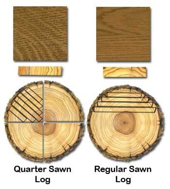 Example of Sawn Oak