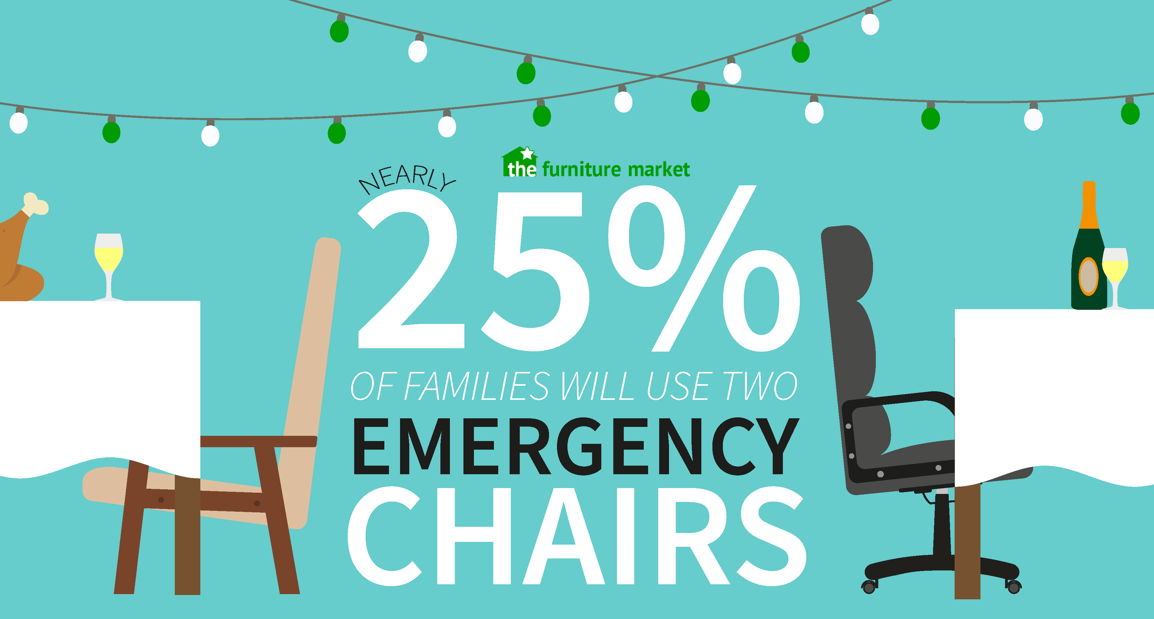 There will be 4 million Emergency Chairs used this Christmas
